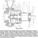 АГРЕГАТ ЭЛЕКТРОНАСОСНЫЙ АХ(О)(-Е)200-150-400