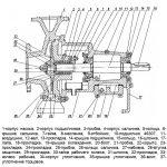 АГРЕГАТ ЭЛЕКТРОНАСОСНЫЙ АХ(О)(-Е)50-32-160